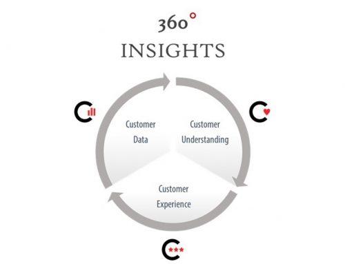 👓 EXPERT@S Gonzalo Roqué Hoy más que nunca debemos trabajar con la perspectiva del insights 360°