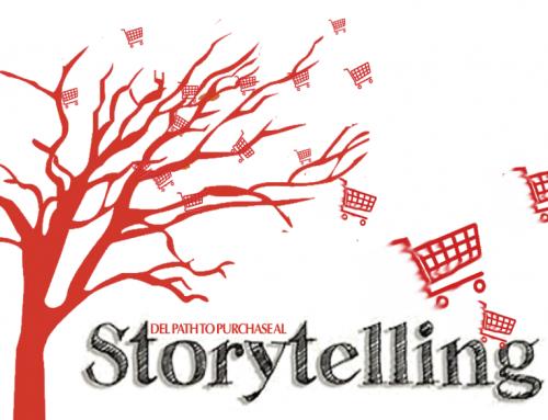 👓 EXPERT@S Pablo Beas El Storytelling del Shopper